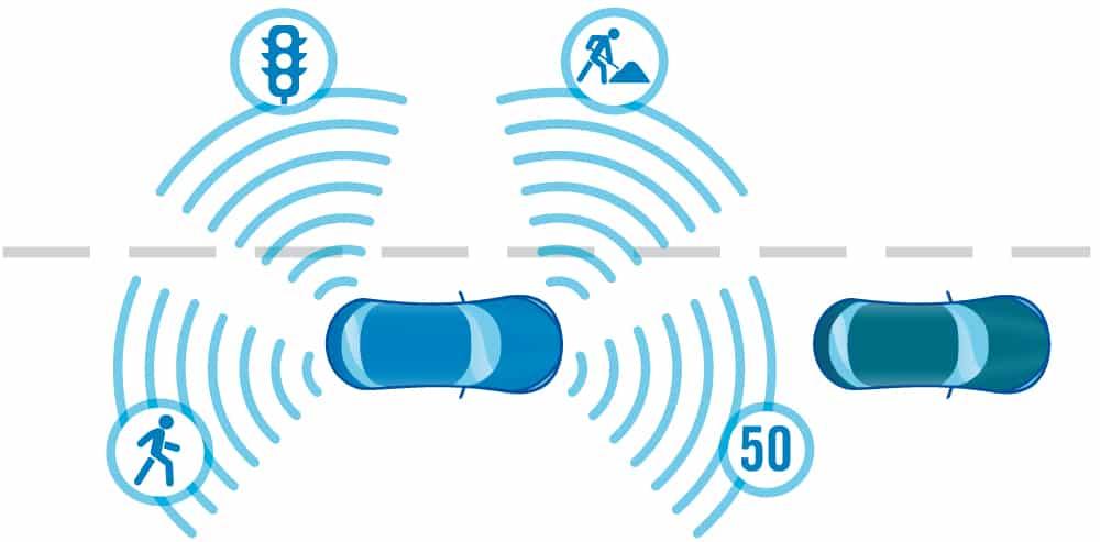 Autonomes Fahren und Einparken ohne Lenker ab 2019 erlaubt!