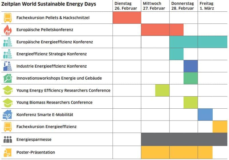 World Sustainable Energy Days » Zeitplan weiß