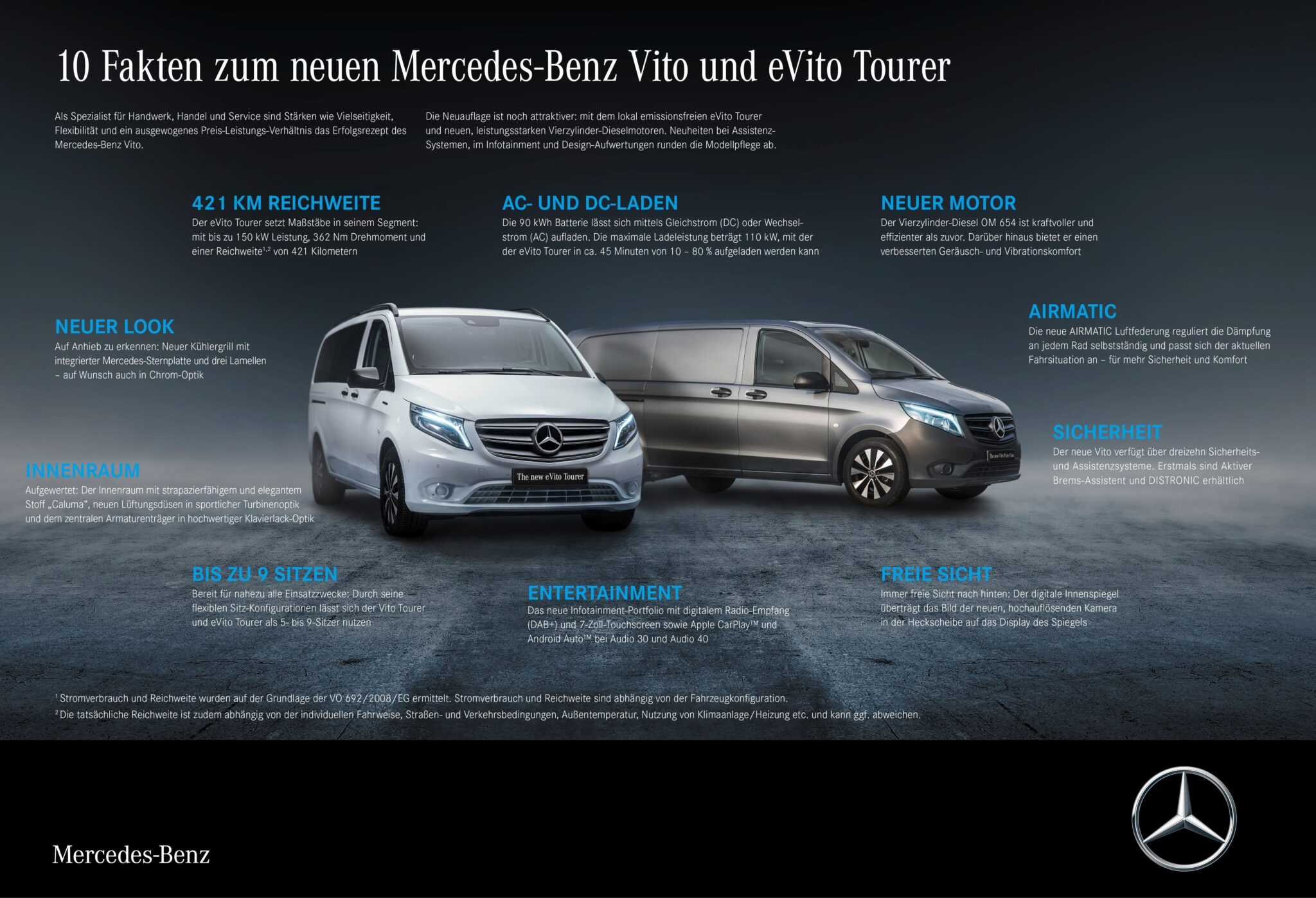 Der neue Mercedes-Benz eVito Tourer-4-min
