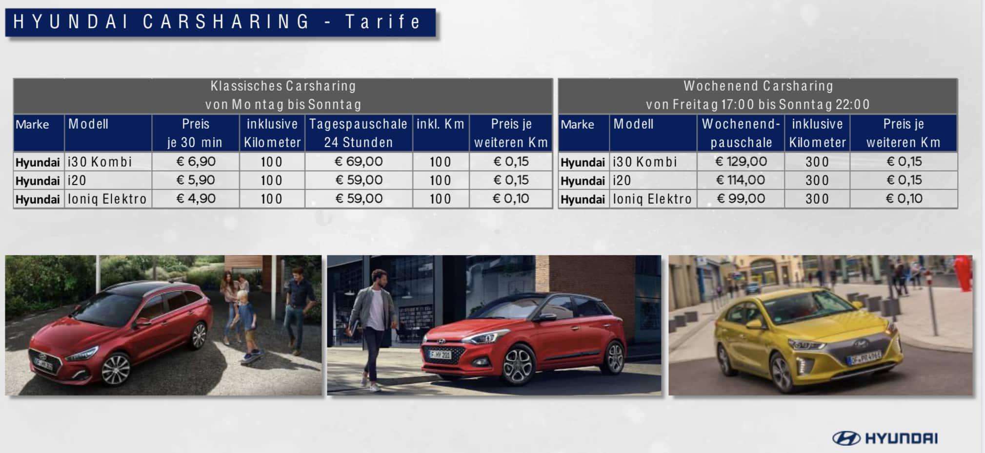 Hyundai Autos: im Abo, als Carsharing oder per Online-Kauf mit Hauszustellung » Hyundai Carsharing Tarife