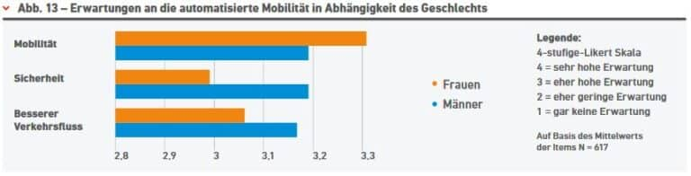 Die Automatisierung in Österreich schreitet voran » Unbenannt3