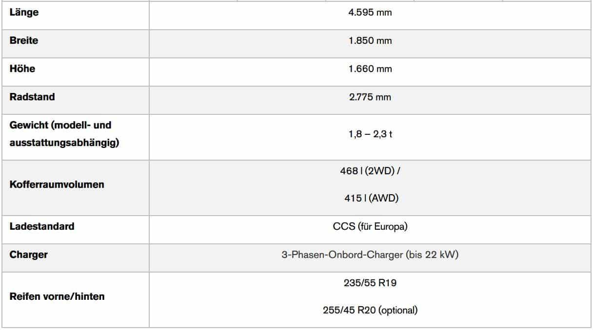 Coupé-Crossover - Vollelektrischer Nissan Ariya » Technische Daten 2