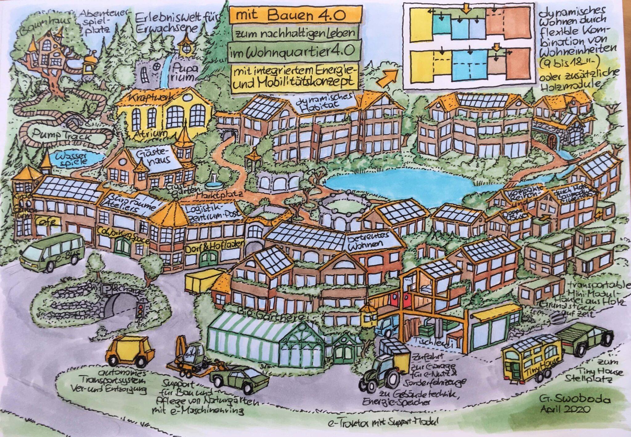 Vom Wohnquartier zum Zukunftsdorf | Wimmelbild gross min scaled
