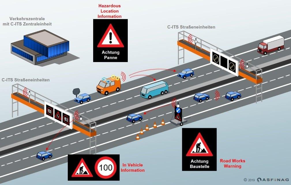 eMobility – Kompetenztreffen WIEN – August » image02