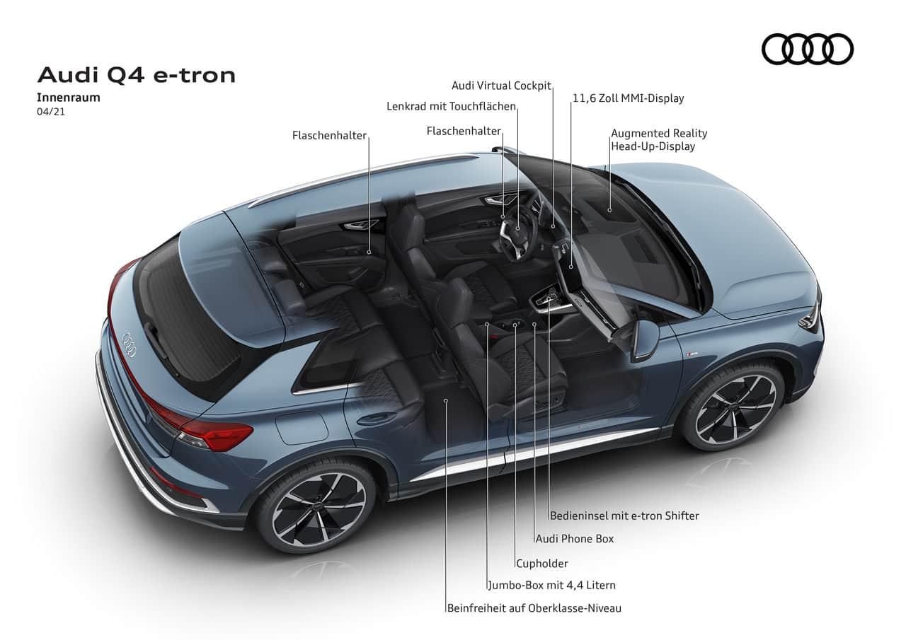 Audi Q4 e-tron und der Q4 Sportback e-tron » Audi Q4 50 e tron quattro  13