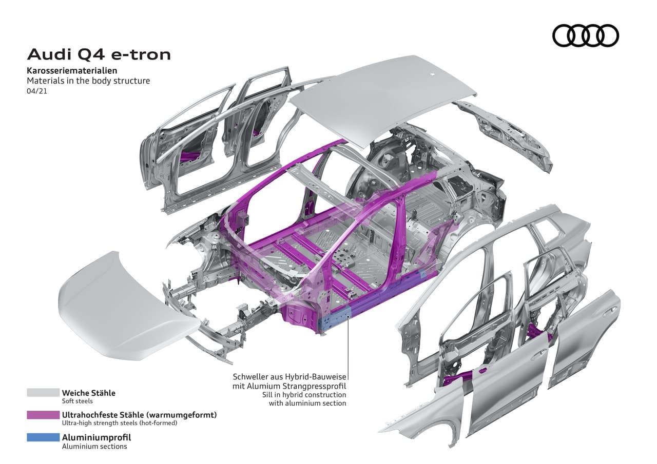 Audi Q4 e-tron und der Q4 Sportback e-tron » Audi Q4 50 e tron quattro  15
