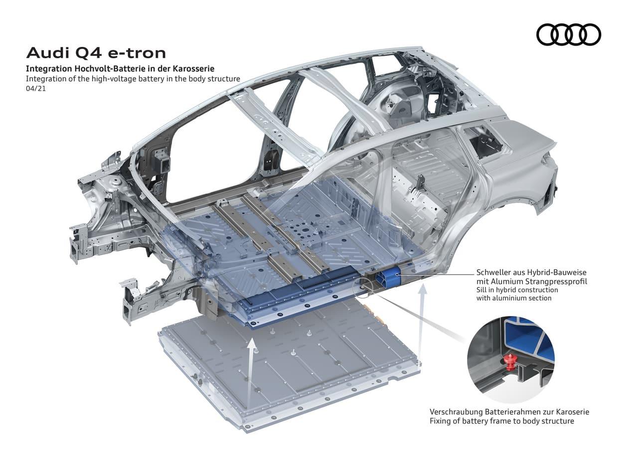 Audi Q4 e-tron und der Q4 Sportback e-tron | Audi Q4 50 e tron quattro  16