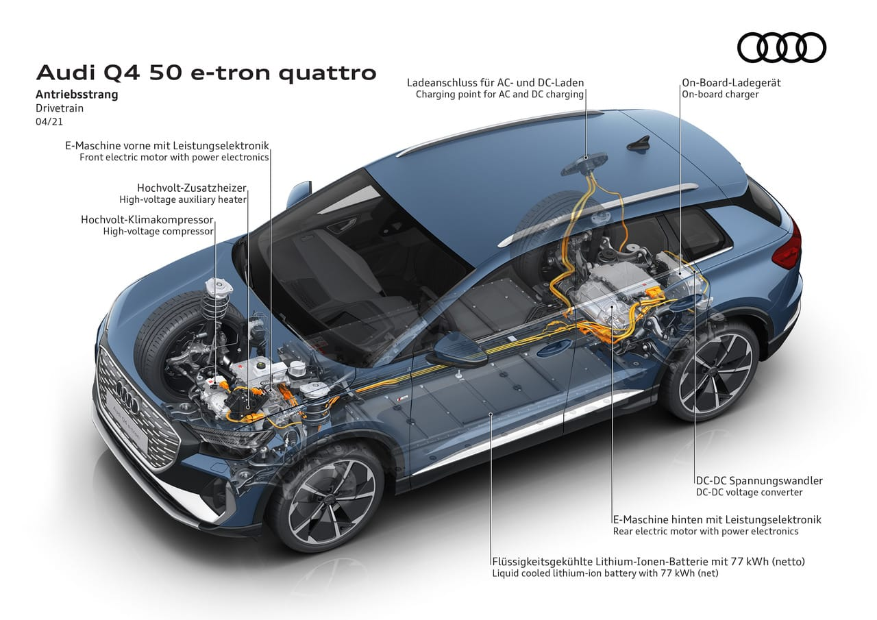 Audi Q4 e-tron und der Q4 Sportback e-tron » Audi Q4 50 e tron quattro  27
