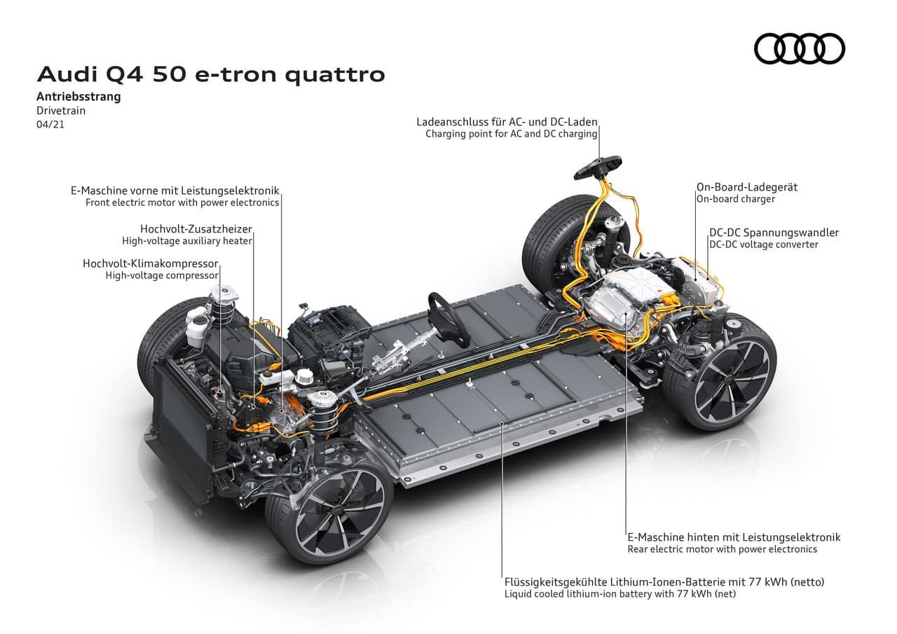 Audi Q4 e-tron und der Q4 Sportback e-tron » Audi Q4 50 e tron quattro  28