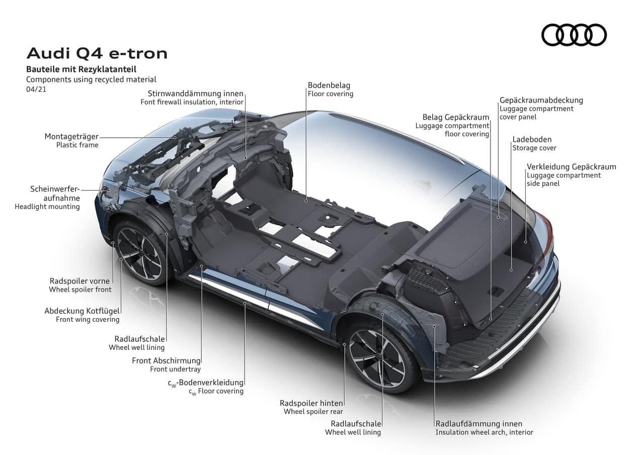 Audi Q4 e-tron und der Q4 Sportback e-tron | Audi Q4 50 e tron quattro  3
