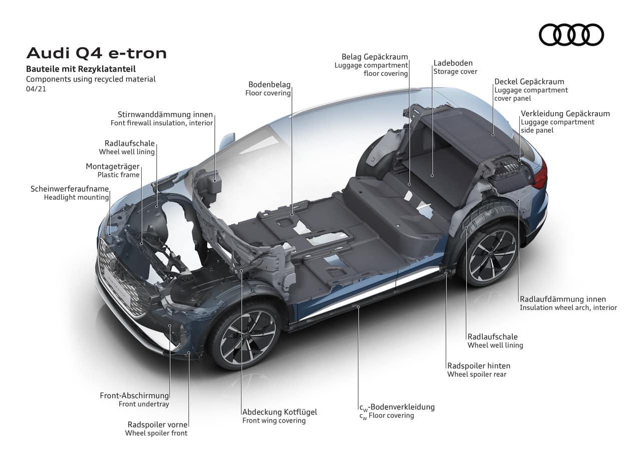 Audi Q4 e-tron und der Q4 Sportback e-tron | Audi Q4 50 e tron quattro  4