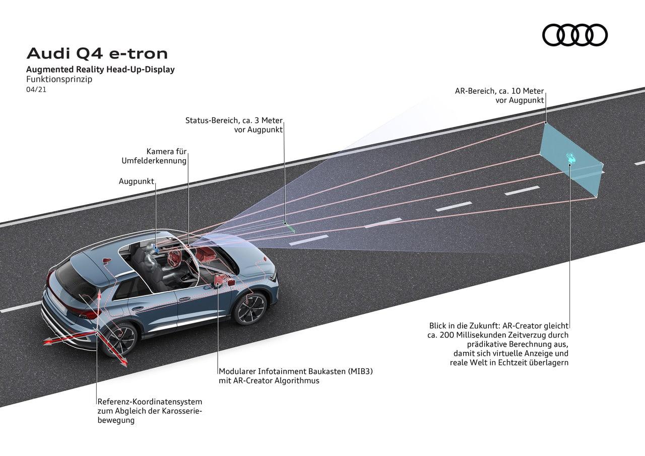 Audi Q4 e-tron und der Q4 Sportback e-tron | Audi Q4 50 e tron quattro  5