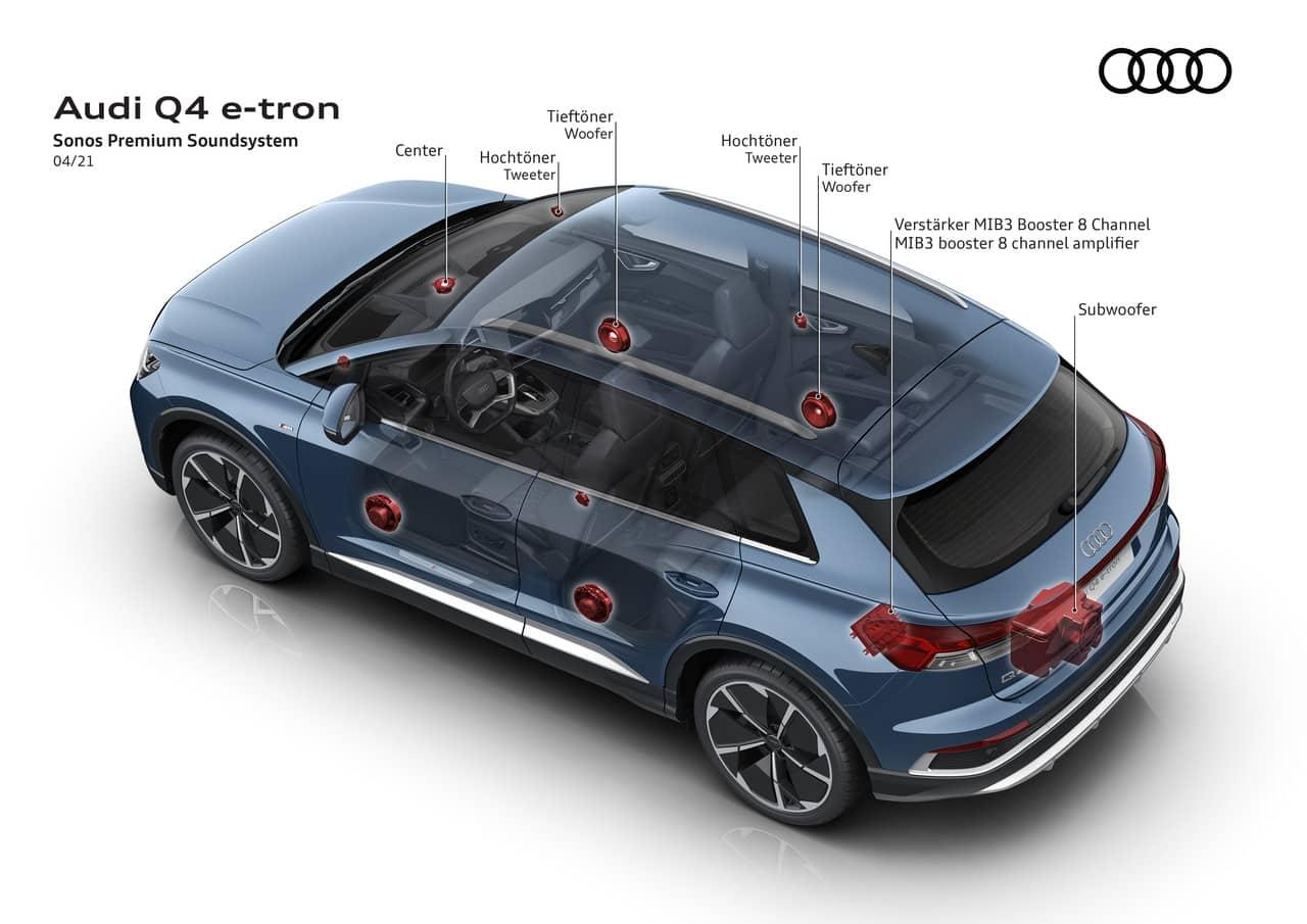 Audi Q4 e-tron und der Q4 Sportback e-tron | Audi Q4 50 e tron quattro  7