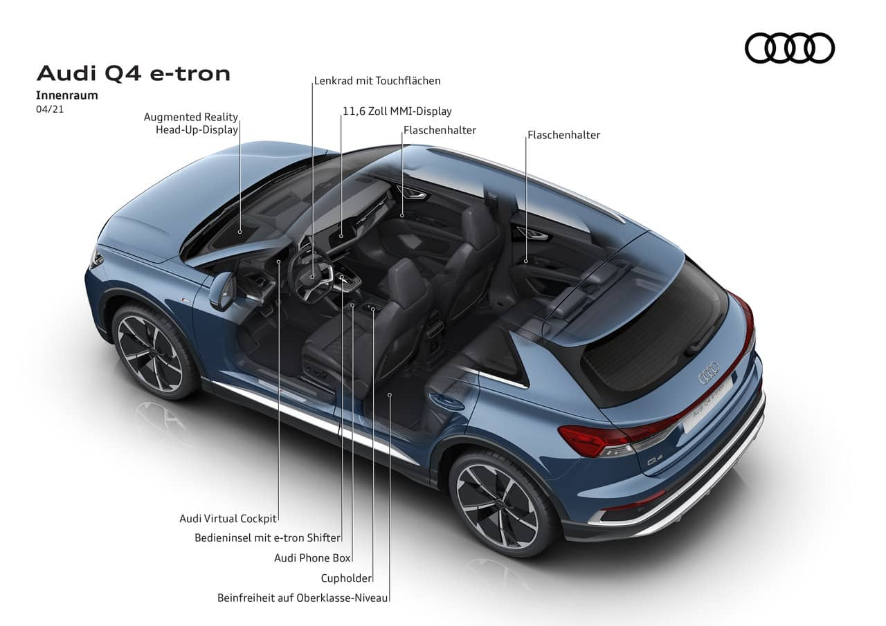 Audi Q4 e-tron und der Q4 Sportback e-tron | Audi Q4 50 e tron quattro  8