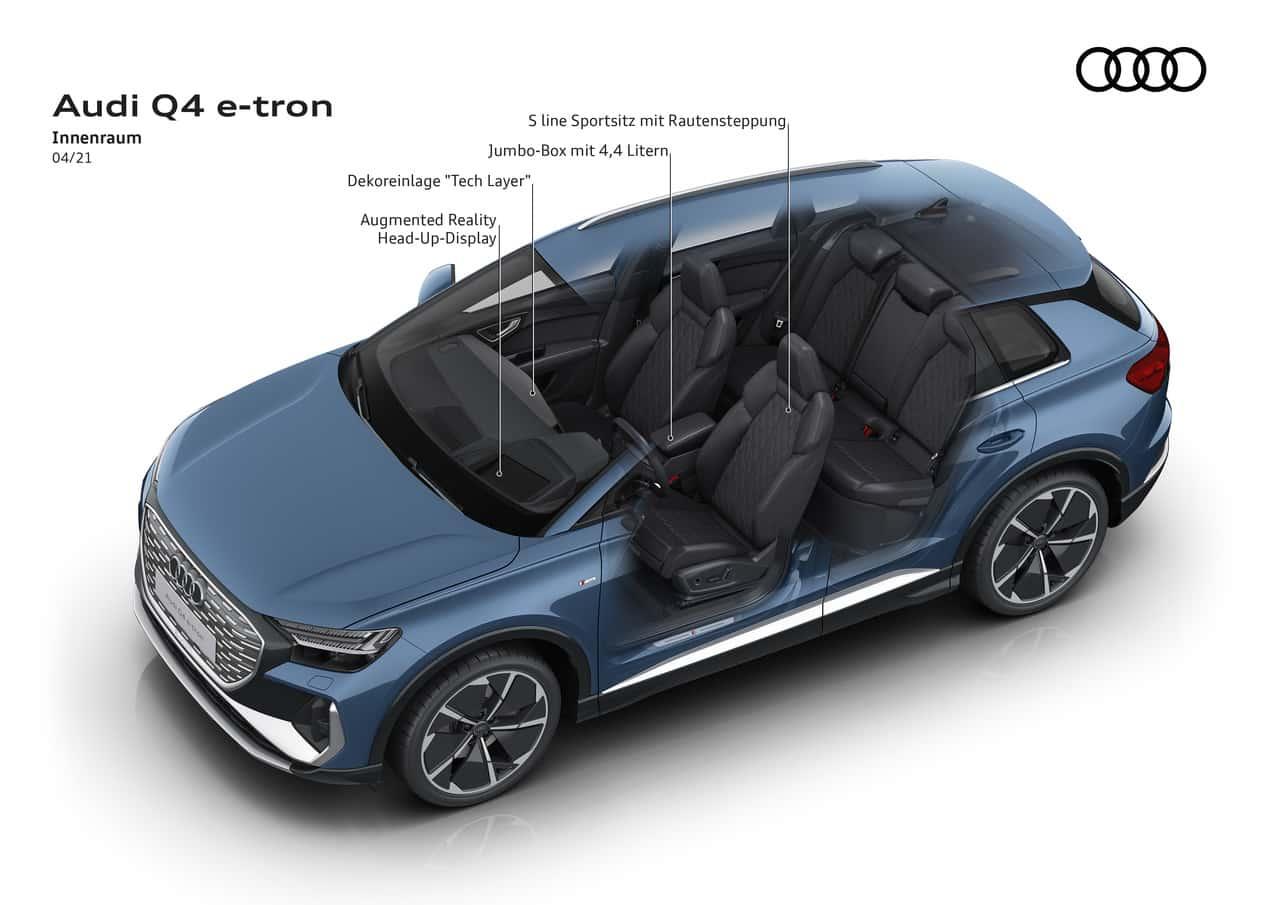 Audi Q4 e-tron und der Q4 Sportback e-tron » Audi Q4 50 e tron quattro  9