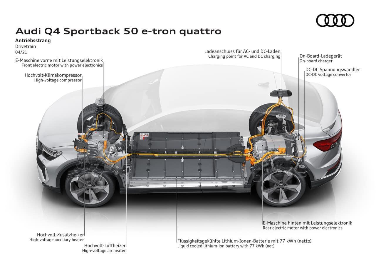 Audi Q4 e-tron und der Q4 Sportback e-tron » Audi Q4 Sportback 50 e tron quattro  18