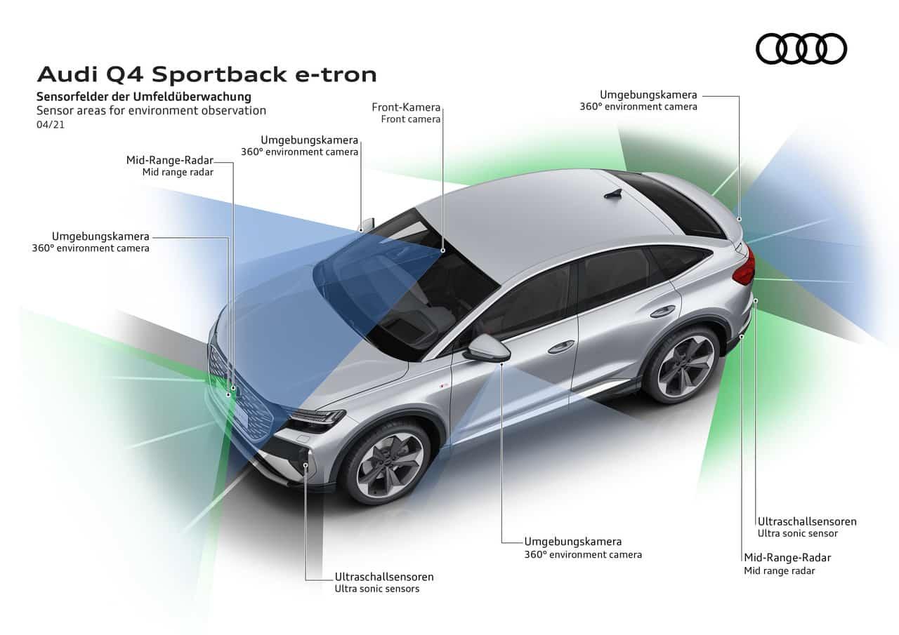 Audi Q4 e-tron und der Q4 Sportback e-tron » Audi Q4 Sportback 50 e tron quattro  9